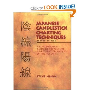 japanese-candlestick